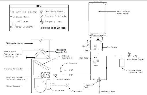 hot water heating coil piping diagram hi velocity,hydronic air handler,takagi.hot water air ... water heating element wiring diagram #7